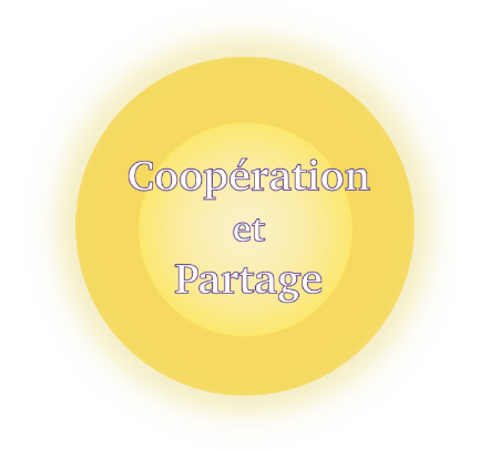 cooperationetpartage.org